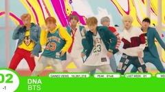 [TOP 20] K-POP新歌一周播放量排行榜11月第一周
