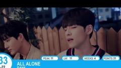 [TOP 40] K-POP西站投票排行榜12月第二周